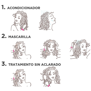 Hair Food Macadamia Mascarilla de Fructis